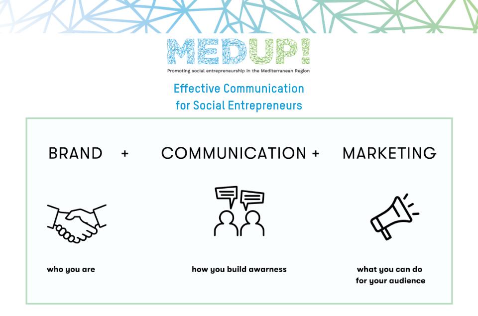 Effective Communication for Social Entrepreneurs
