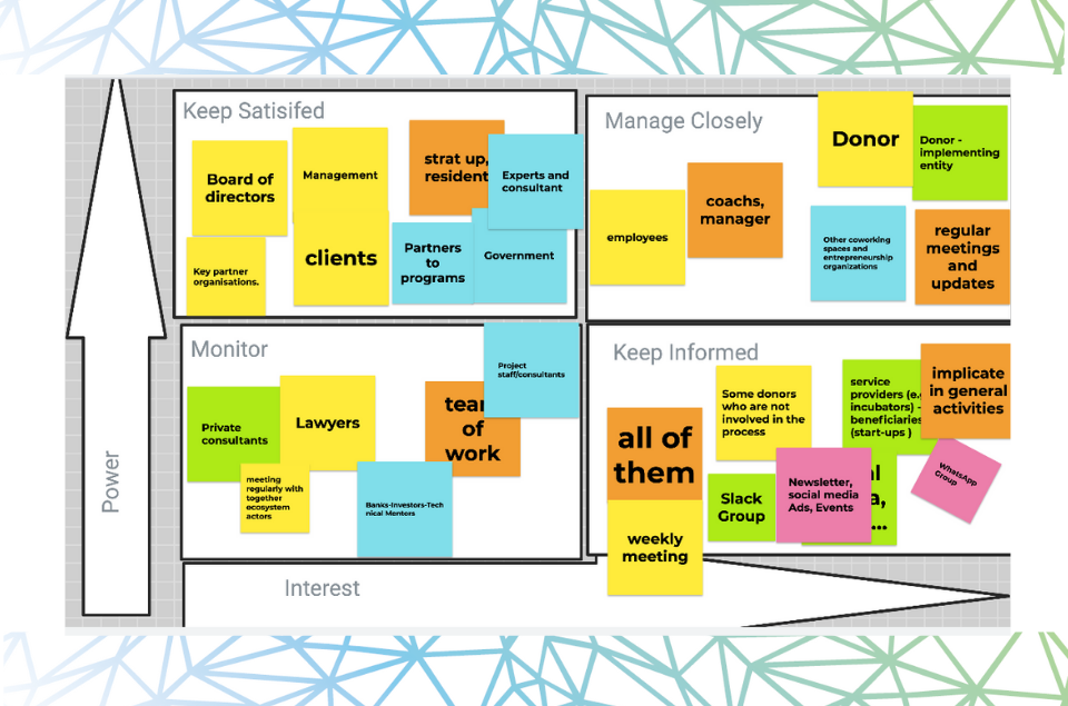 Stakeholder Mapping and Partnership Building